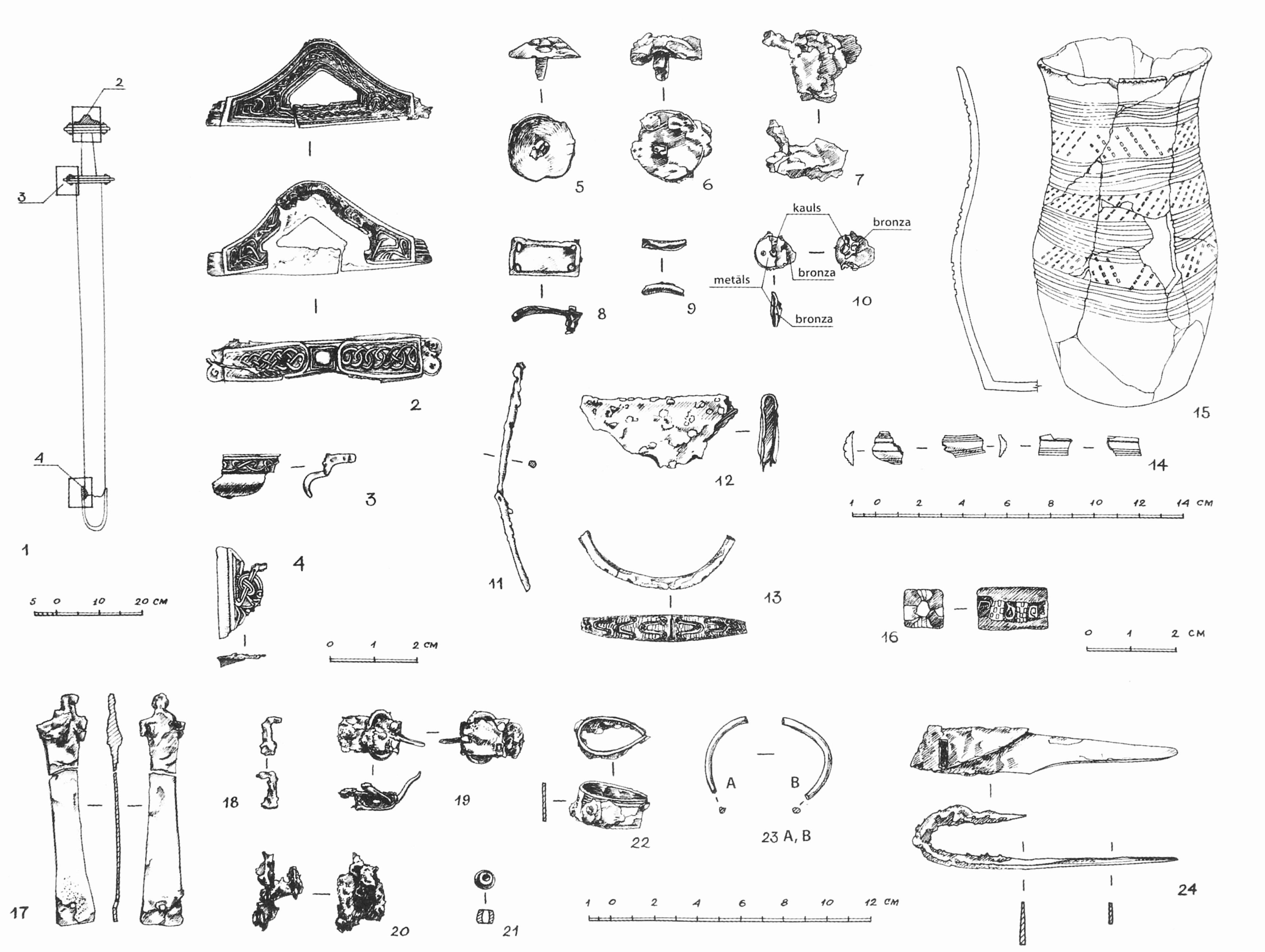Археологические находки с территории курганного могильника Приеденс.